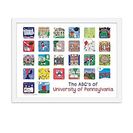 The ABCs of The University of Pennsylvania 18-Inch x 24-Inch Poster Wall Art