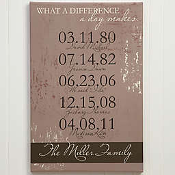 Special Dates Canvas Print