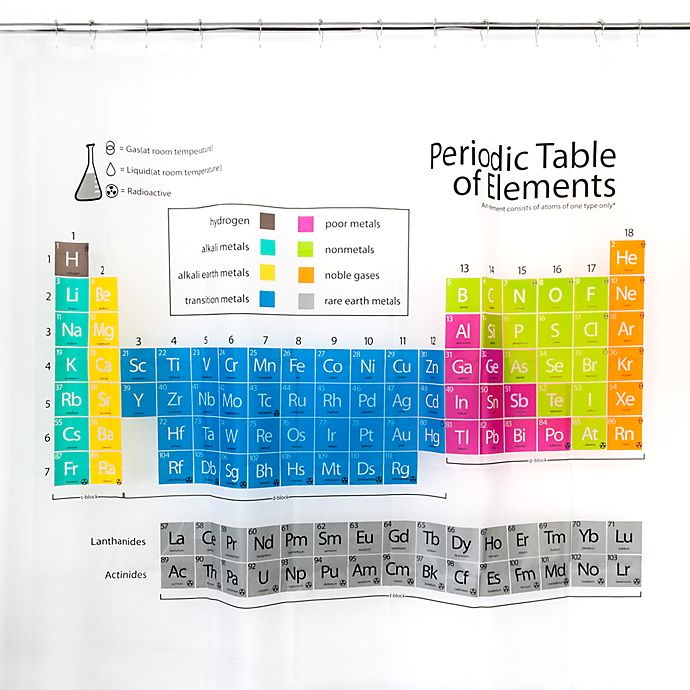 Alternate image 1 for Periodic Table Shower Curtain