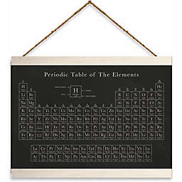 RoomMates® Periodic Table of Elements 11.75-Inch x 18.5-Inch Wall Hanging