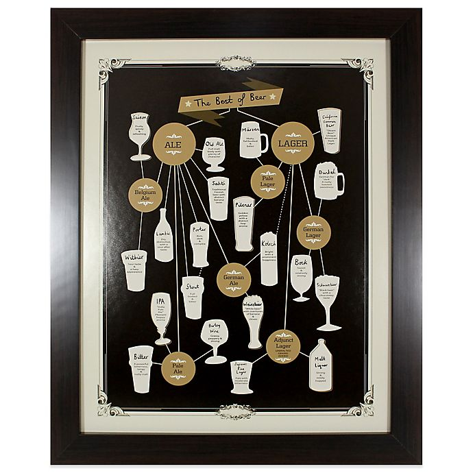 The Best Of Beer Wall Décor