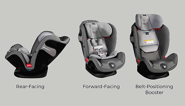 Cybex™ Eternis S SensorSafe Car Seat | buybuy BABY