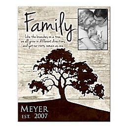 Family Roots Canvas Wall Art