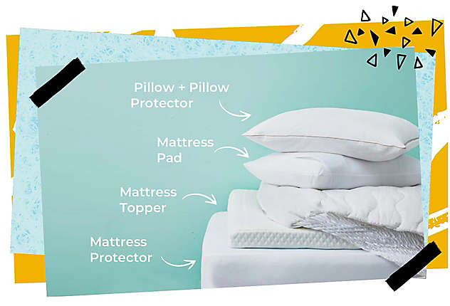 The College Shop: Dorm Decor & Essentials | Bed Bath & Beyond